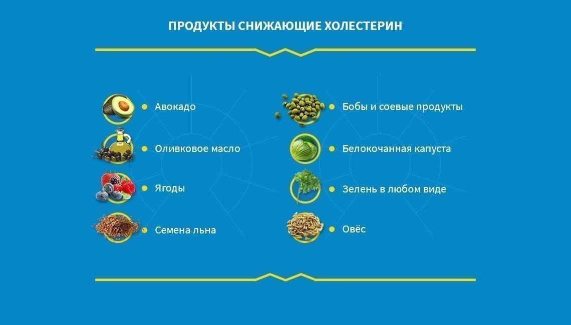 цветная капуста от холестерина