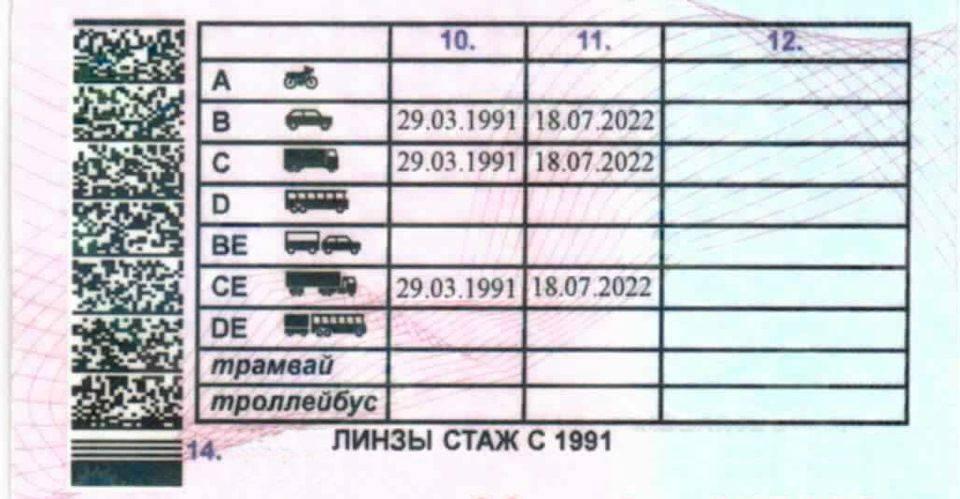 Какие есть ограничения по зрению для получения водительских прав