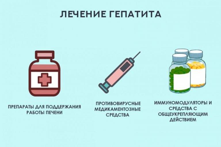 Методы народной медицины для лечения гепатита в