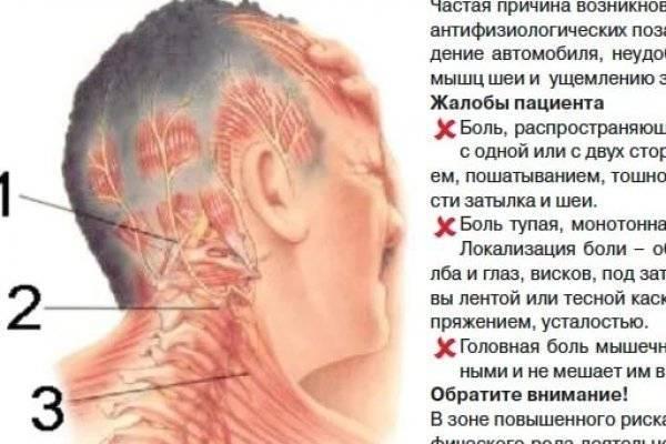 Головная боль за ухом причины лечение