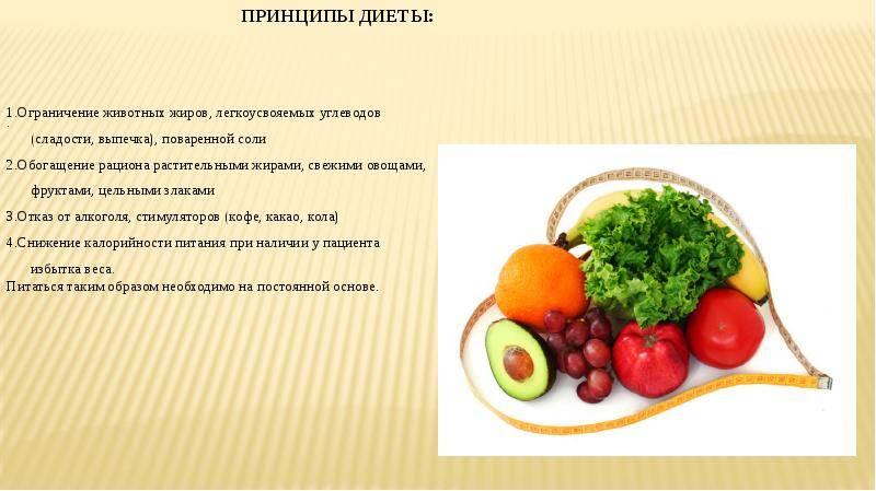 мясо при атеросклерозе
