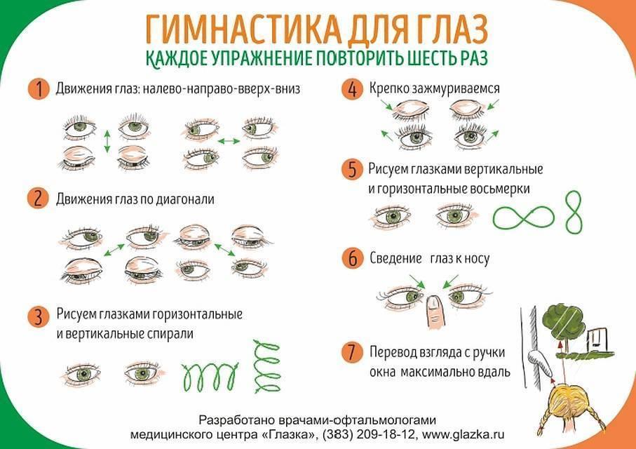 Как восстановить зрение, помогут ли упражнения и капли?
