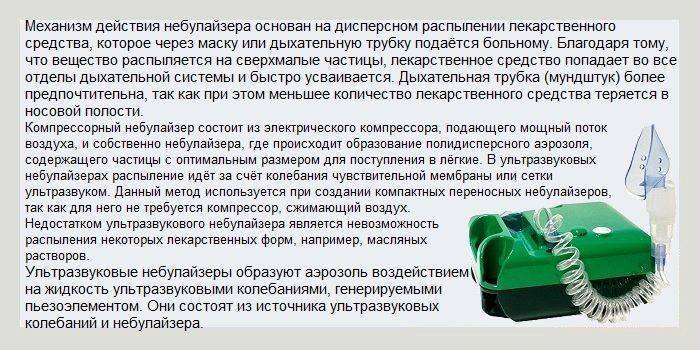 Рецепты для ингаляций небулайзером от насморка детям