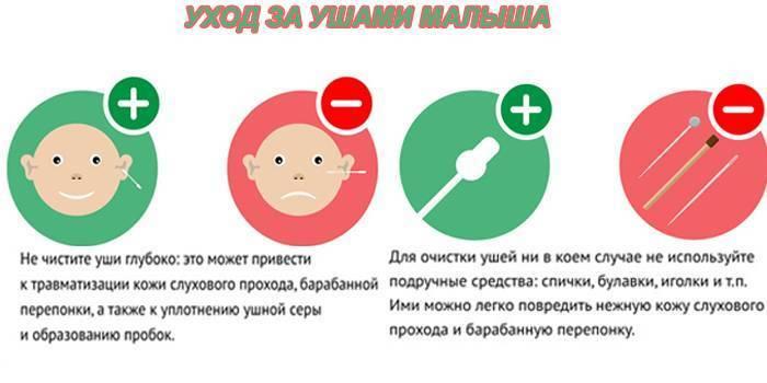 Как чистить уши новорожденному — правила ухода