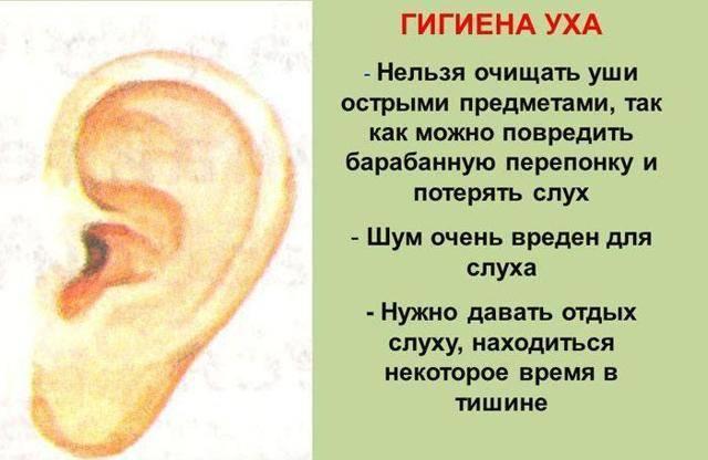 Болит завиток уха снаружи что это такое