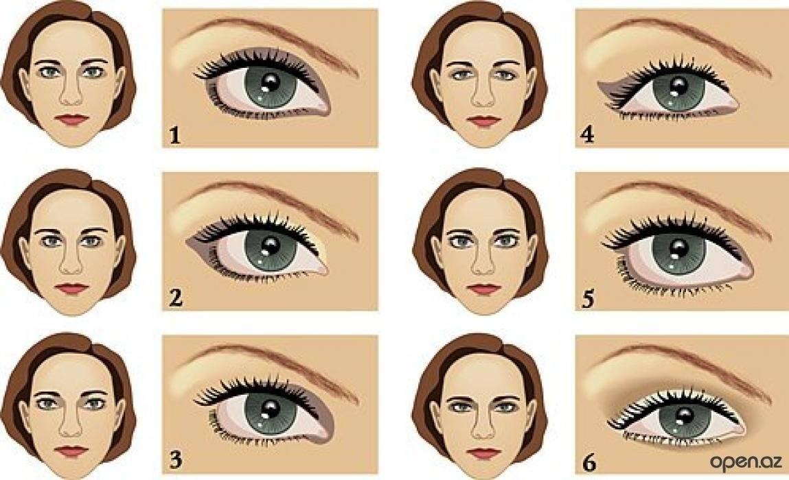 Почему глаза разного размера: что делать