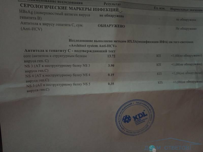 Анализы на гепатит c: показания, виды, расшифровка