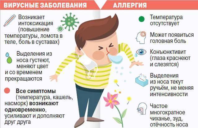 насморк и температура 38 у ребенка