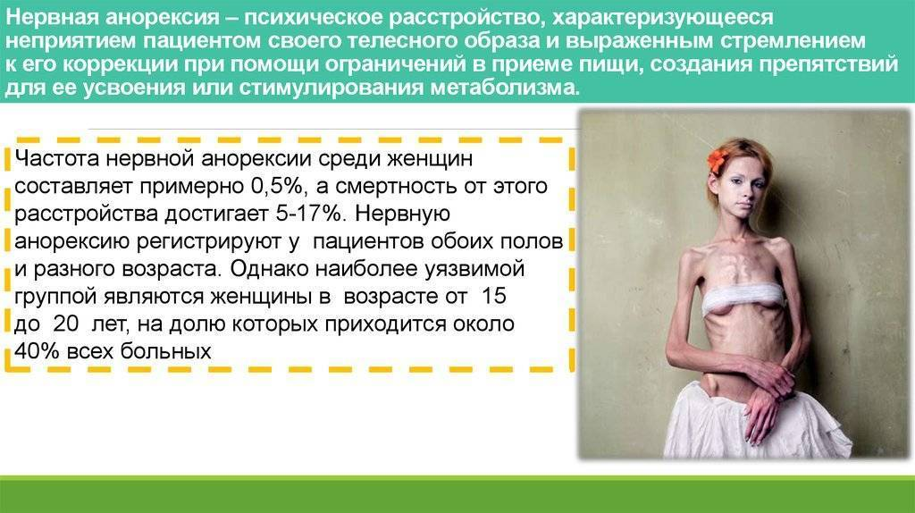 Первые признаки анорексии у девушек
