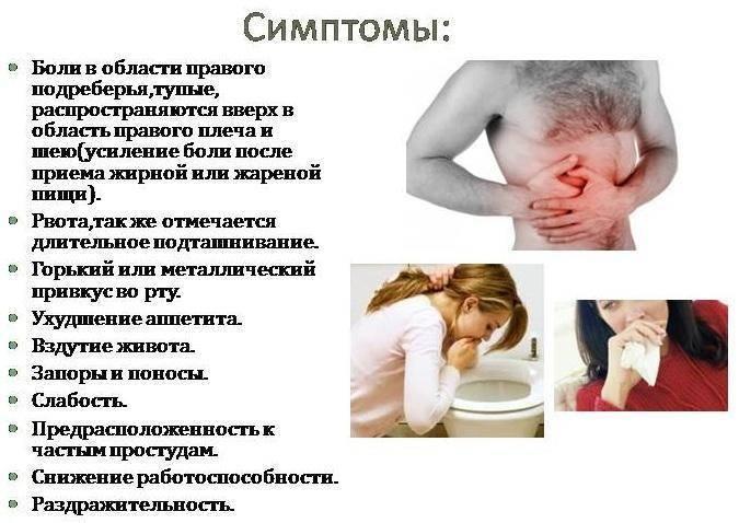 симптомы холецистита у мужчин