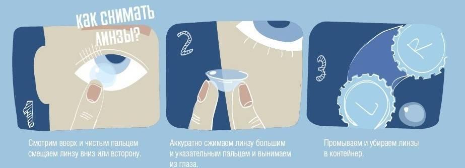 Как одеть линзу – как правильно снимать и одевать быстро самому