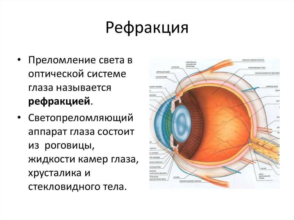 Рефракция - википедия