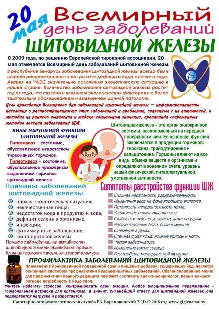 профилактика заболевания щитовидной железы