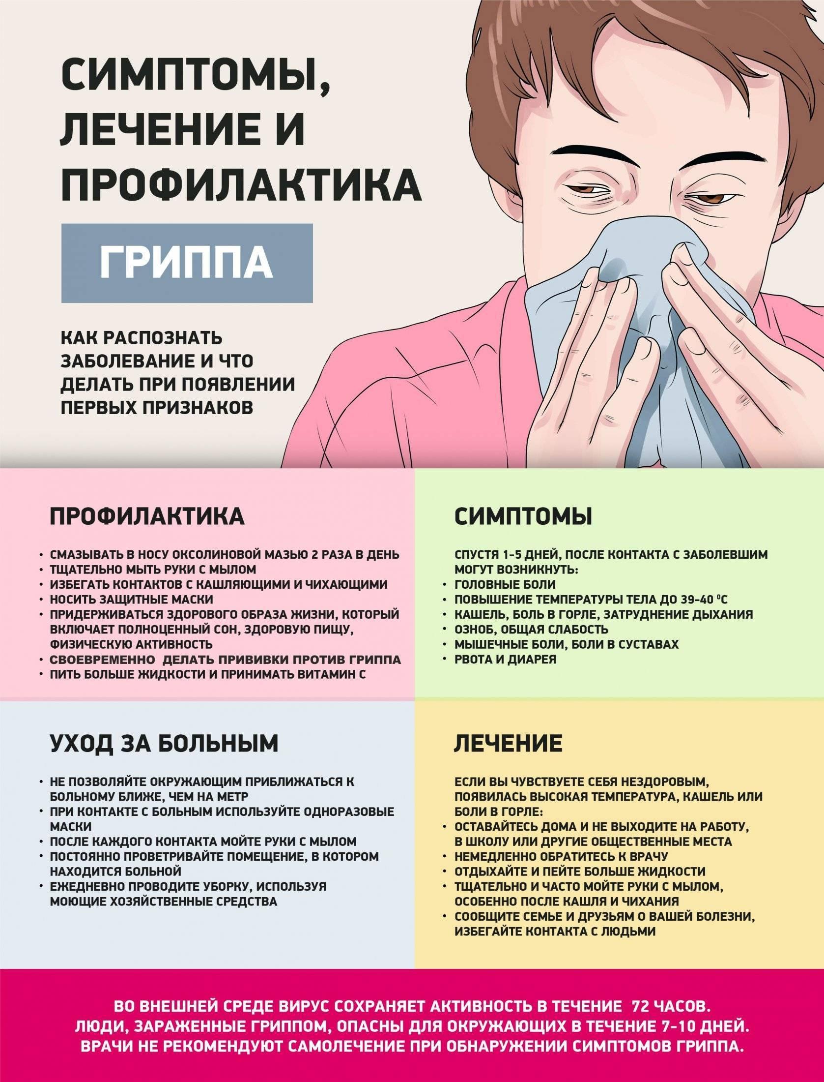 Средство от чихания, аллергии и насморка – что делать и как вылечить