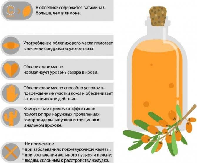 Облепиховое масло при фарингите