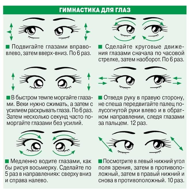 Как восстановить зрение, как улучшить зрение в домашних условиях? операция по восстановлению зрения