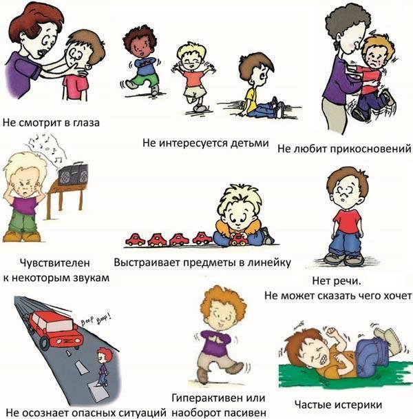 признаки аутизма у ребенка 2 года