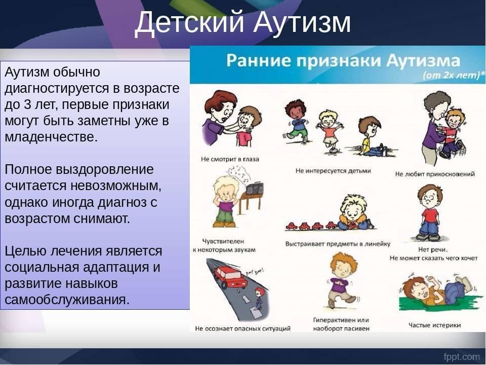 Аутизм у детей – признаки, симптомы. аутизм (синдром каннера) – что это за болезнь?