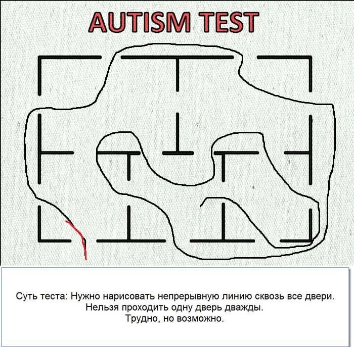 Как выявить аутизм у детей до 6 лет: признаки, тесты
