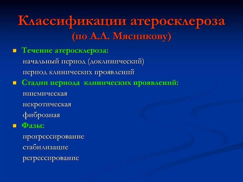 Атеросклероз - диагностика, лечение и профилактика