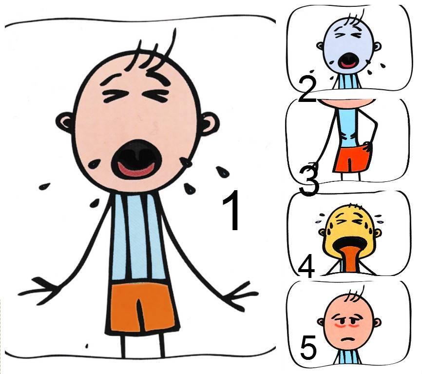 Причины и терапия спазмов при кашле