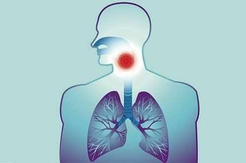 нервный кашель у взрослых лечение