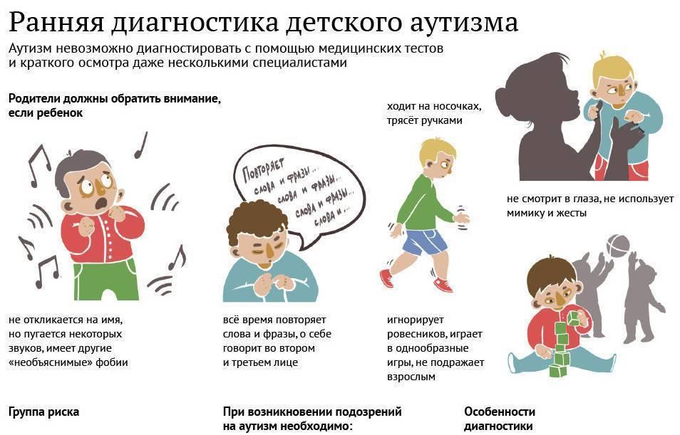 Симптомы аутизма: признаки разных форм заболевания   food and health