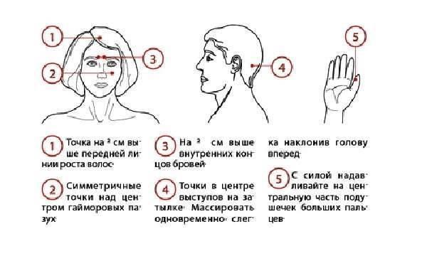 Как правильно делать лечебный массаж при гайморите