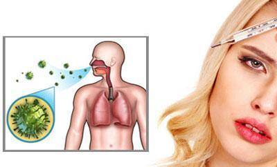 Передается ли ангина воздушно капельным путем