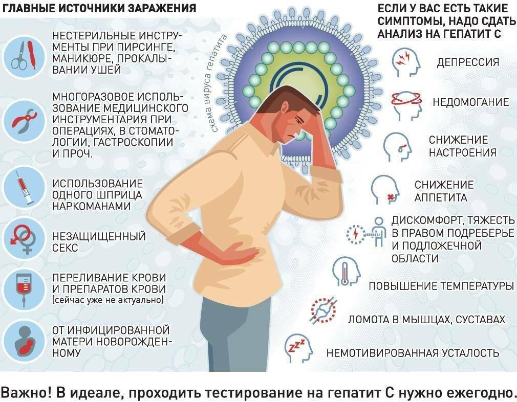 Чем опасен вирусный гепатит а: заразность, осложнения и профилактика