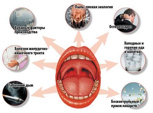 Хронический тонзиллит заразен или нет