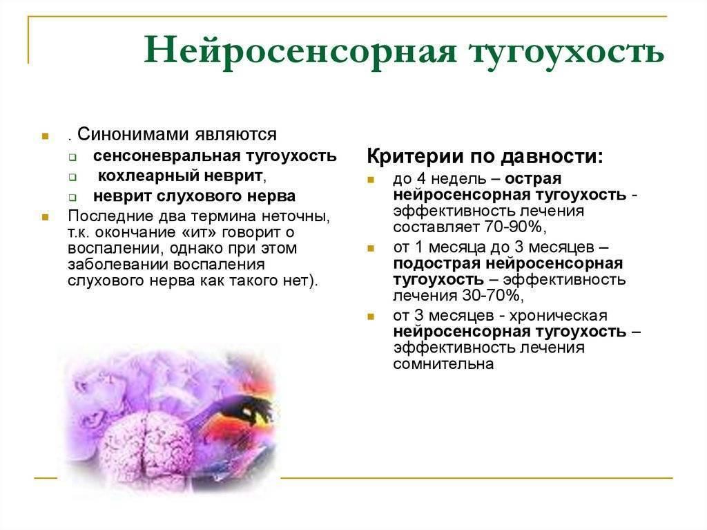 острая нейросенсорная тугоухость симптомы