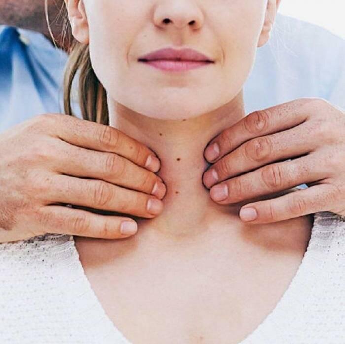 как выглядит щитовидка