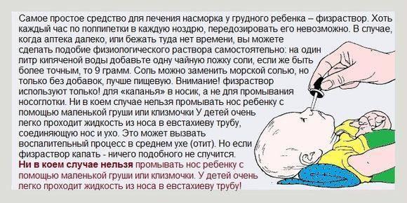 Кто то промывал нос этим?  натрия хлорид 0,9% - натрий хлорид для промывания носа - запись пользователя людмила (liusii) в дневнике - babyblog.ru