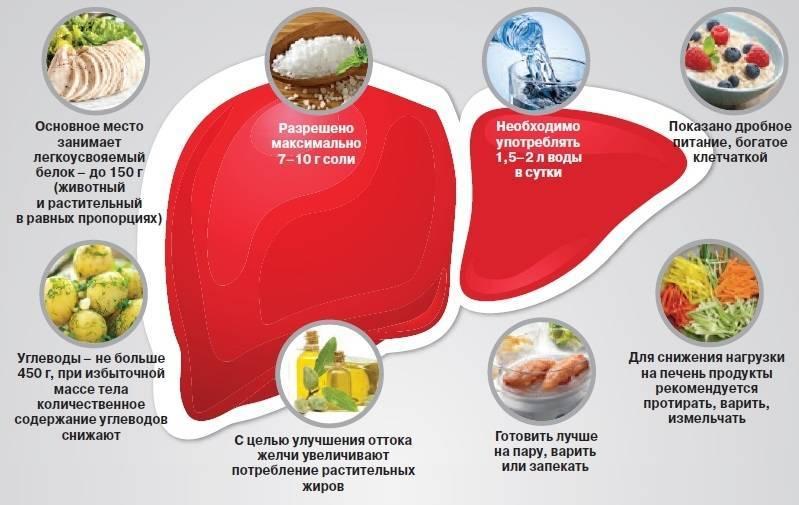 Цветная капуста — польза и вред для здоровья, лечебные свойства
