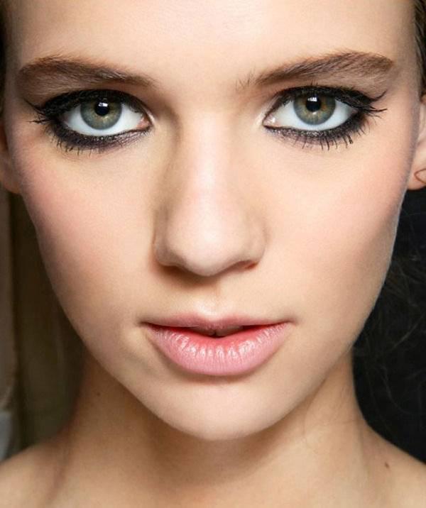 Основные типы глаз. форма глаз и их характеристика