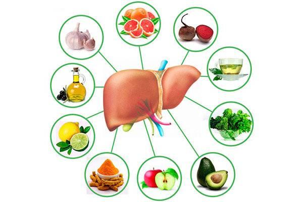 гепатит в диета питание
