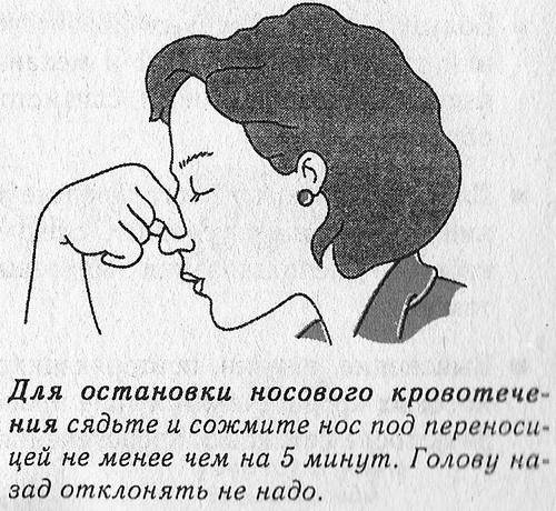 как вызвать кровь из носа без боли