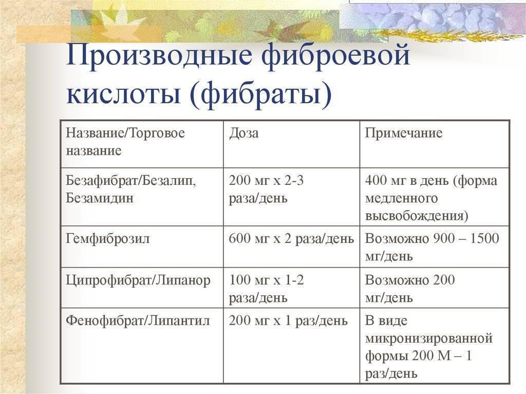 Фибраты механизм действия, в чем заключается гиполипидемический эффект