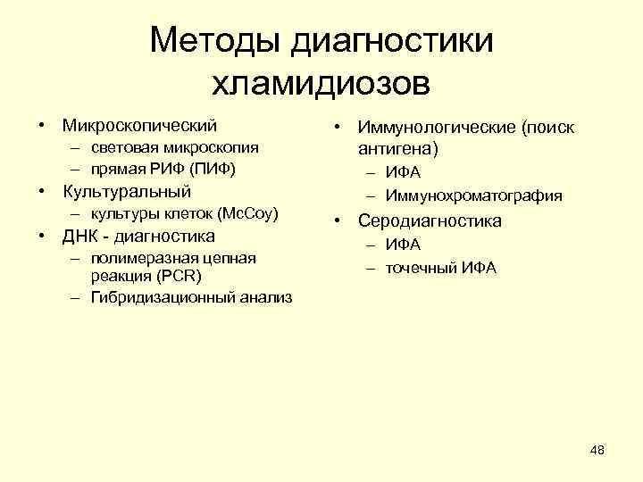 Лечение хламидиоза у мужчин
