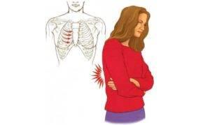 При кашле болит левый бок под ребрами спереди