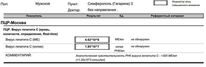 Таблица расшифровки количественного анализа на гепатит с