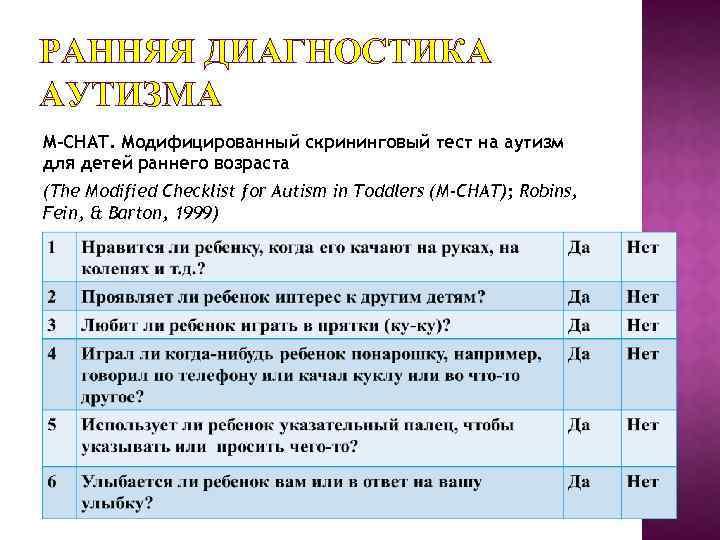 аутизм тест для детей