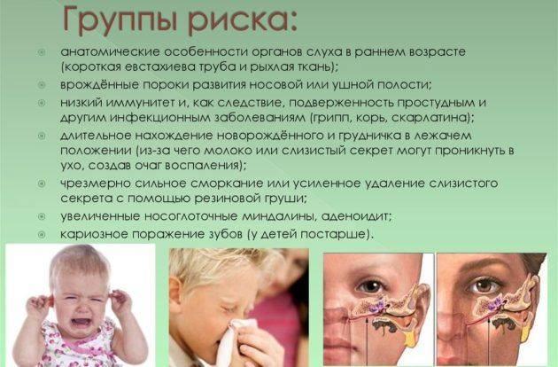 Золотистый стафилококк в носу и горле у ребенка