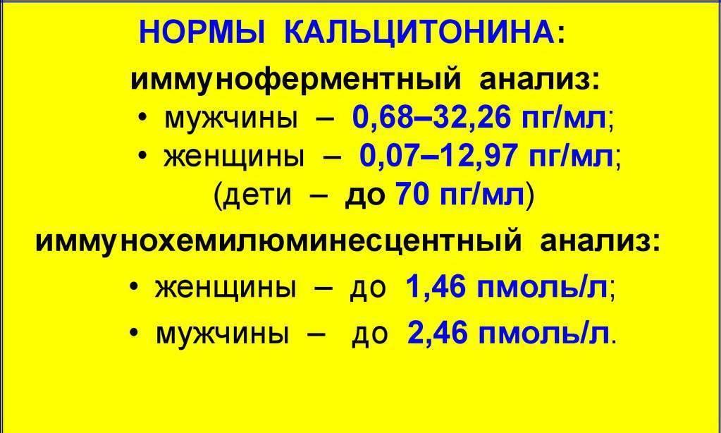 Что показывает гормон кальцитонин, его функции, норма и отклонения