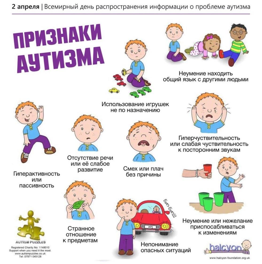синдром аутиста
