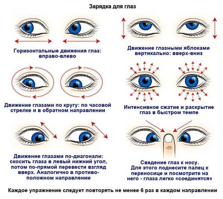 Лучшие упражнения для глаз при дальнозоркости