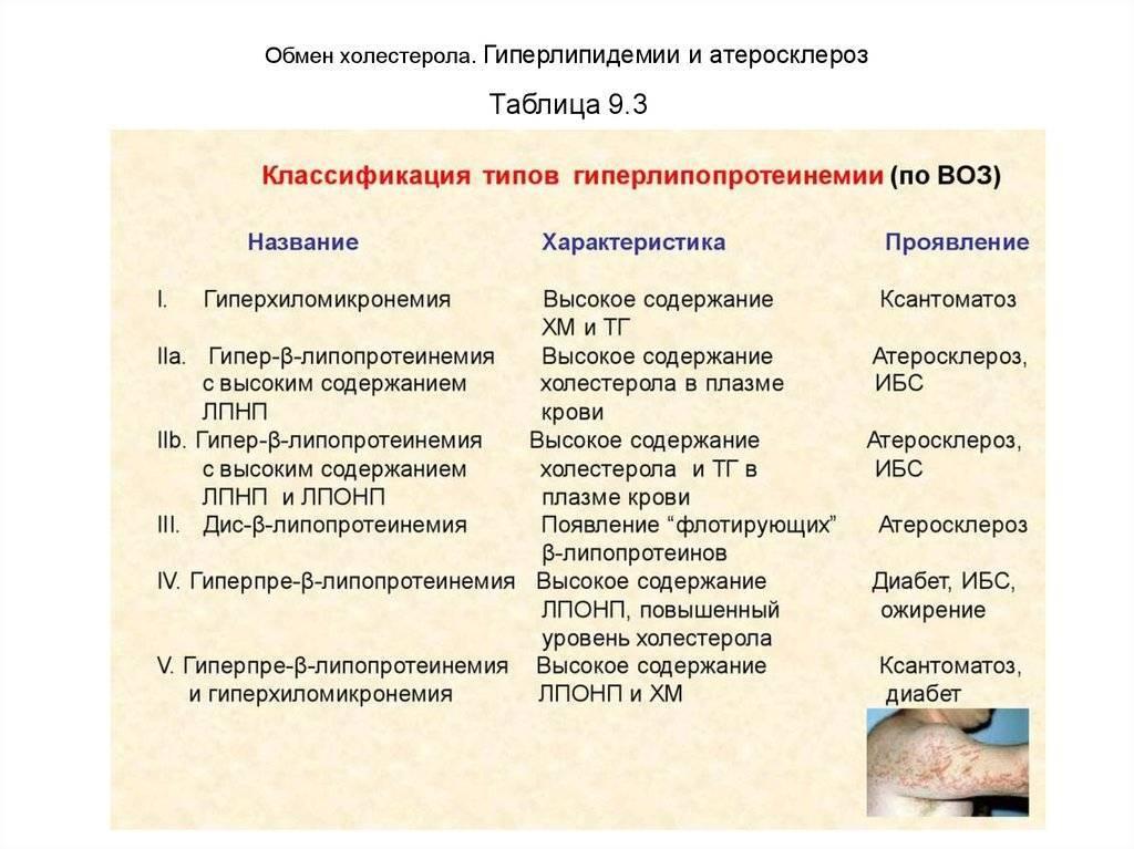 атеросклероз мультифокальный