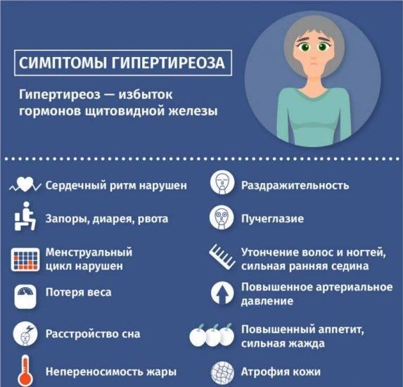 Как влияет на вес щитовидка. как происходит разрушение щитовидной железы?