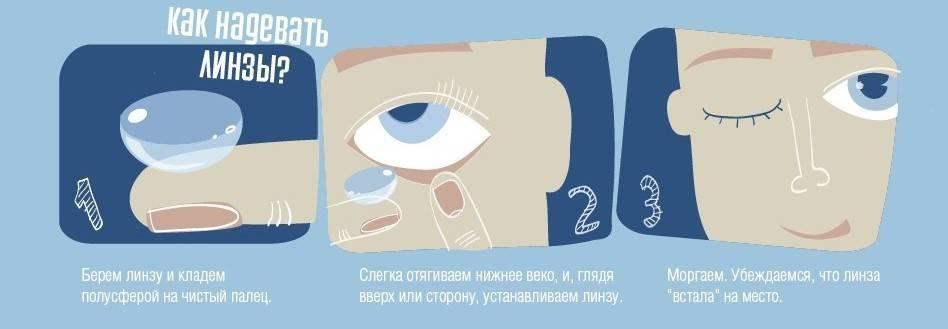 как правильно одеть контактные линзы